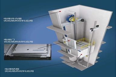 硫化机隔热板